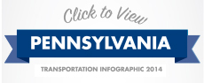 Click to View Pennsylvania's Transportation Infographic